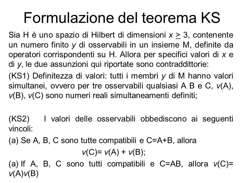 Formulazione del teorema KS