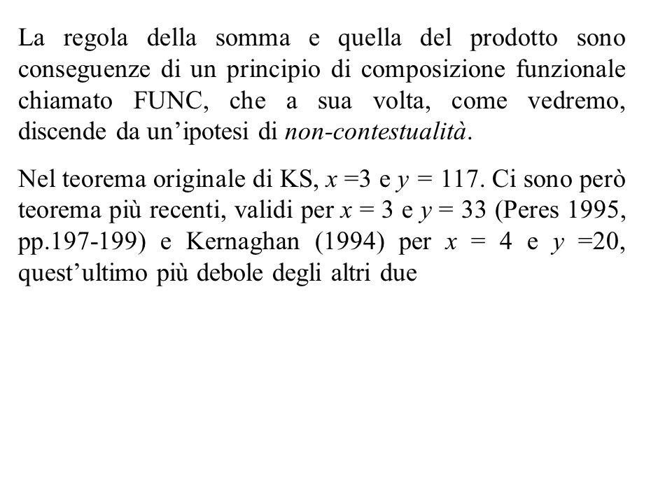 La regola della somma e quella del prodotto sono conseguenze di un principio di composizione funzionale chiamato FUNC, che a sua volta, come vedremo, discende da un'ipotesi di non-contestualità.