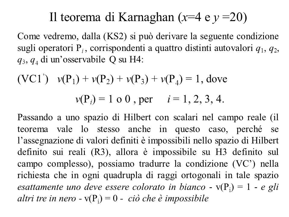 Il teorema di Karnaghan (x=4 e y =20)