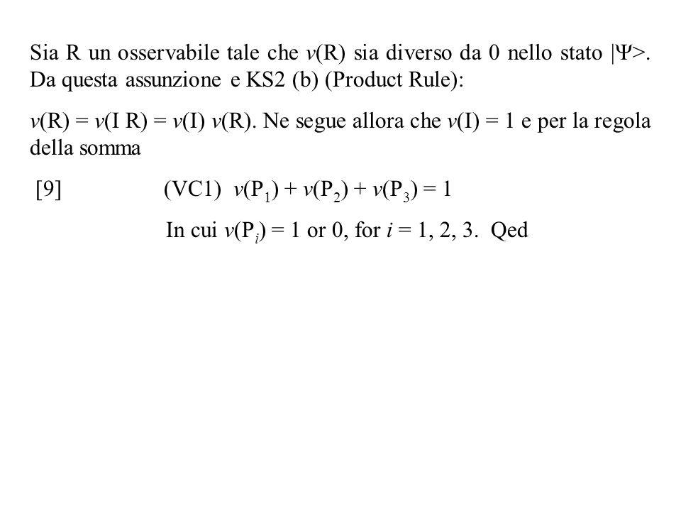 Sia R un osservabile tale che v(R) sia diverso da 0 nello stato |Y>