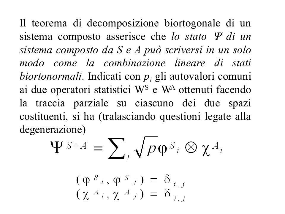Il teorema di decomposizione biortogonale di un sistema composto asserisce che lo stato Y di un sistema composto da S e A può scriversi in un solo modo come la combinazione lineare di stati biortonormali.