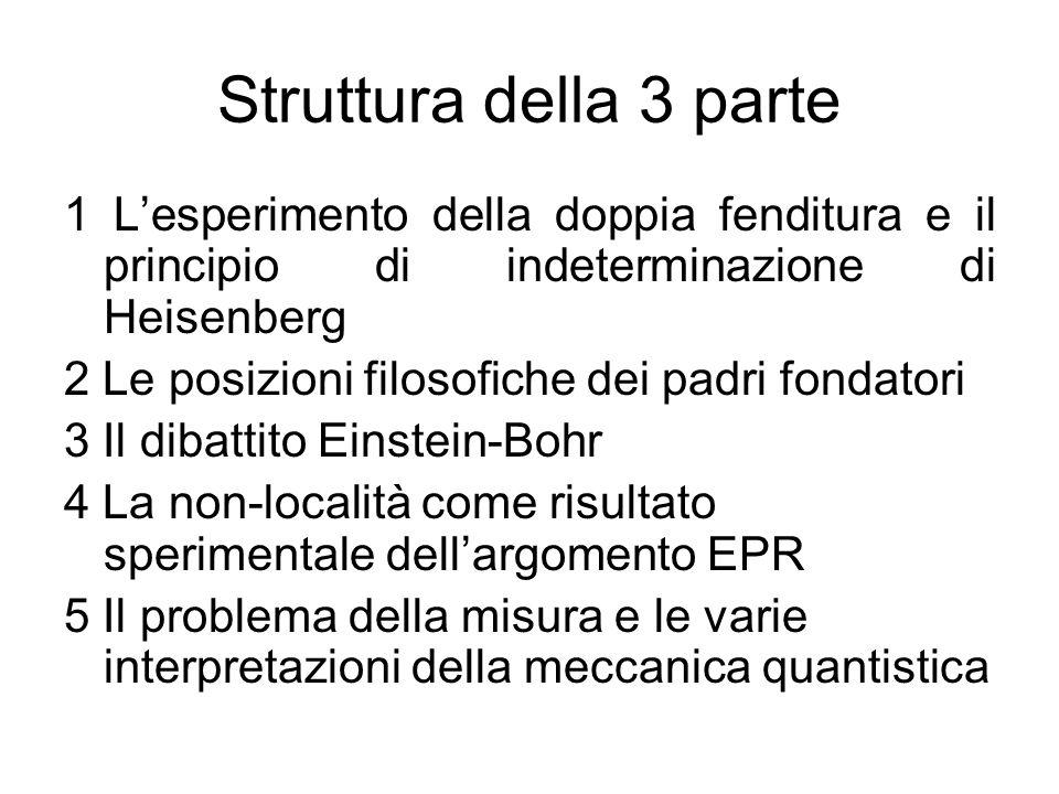 Struttura della 3 parte1 L'esperimento della doppia fenditura e il principio di indeterminazione di Heisenberg.