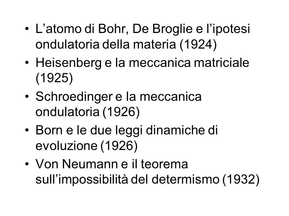 L'atomo di Bohr, De Broglie e l'ipotesi ondulatoria della materia (1924)