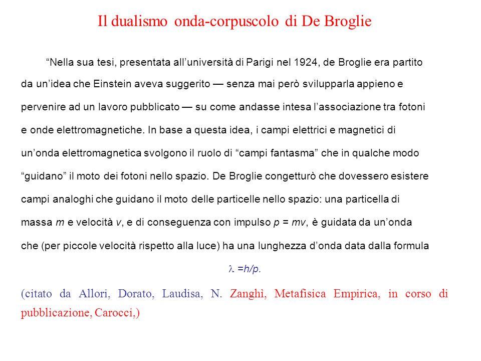 Il dualismo onda-corpuscolo di De Broglie
