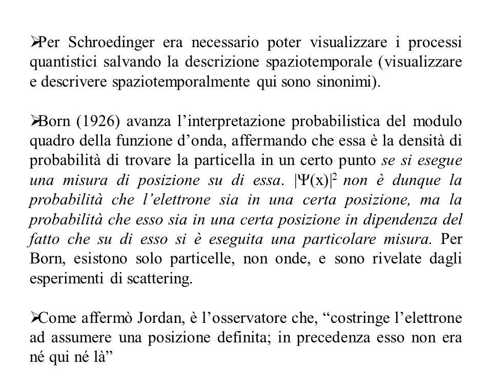 Per Schroedinger era necessario poter visualizzare i processi quantistici salvando la descrizione spaziotemporale (visualizzare e descrivere spaziotemporalmente qui sono sinonimi).