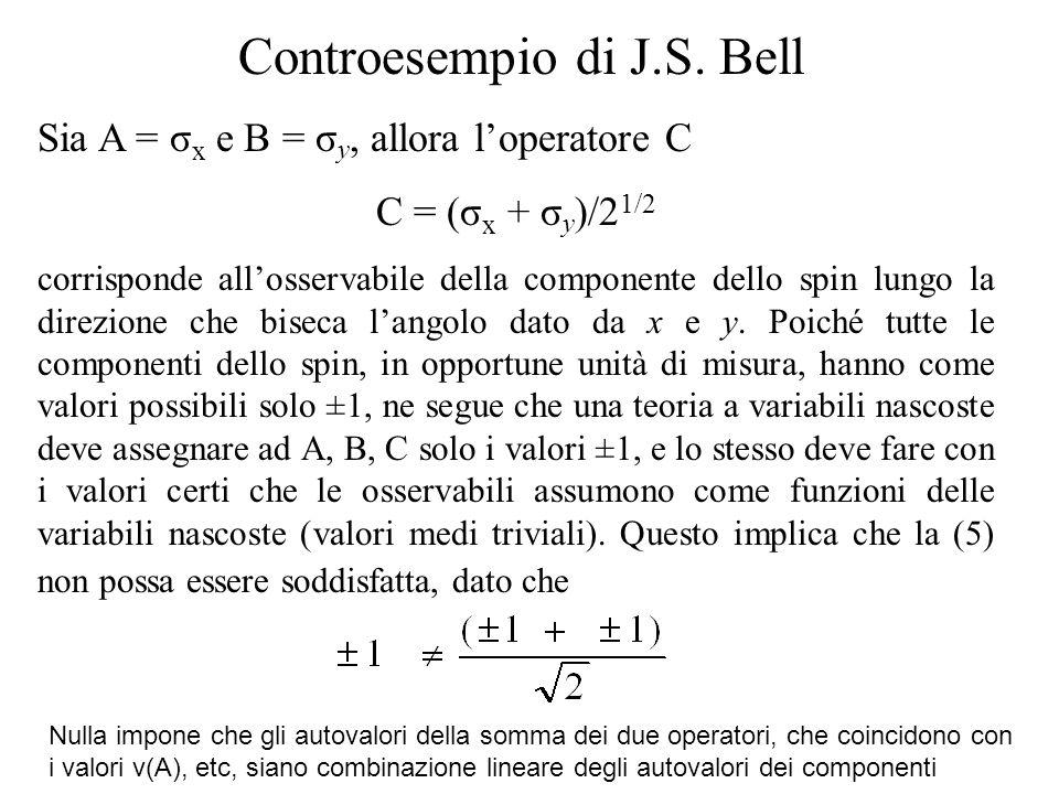 Controesempio di J.S. Bell