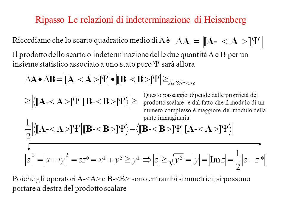 Ripasso Le relazioni di indeterminazione di Heisenberg
