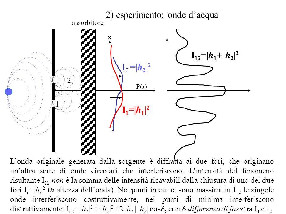 2) esperimento: onde d'acqua