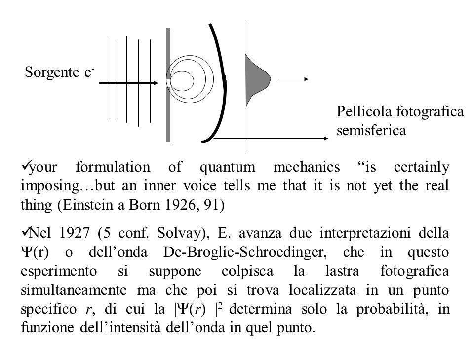 Sorgente e- Pellicola fotografica semisferica.