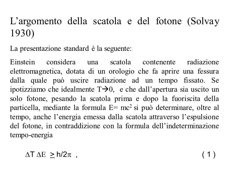 L'argomento della scatola e del fotone (Solvay 1930)