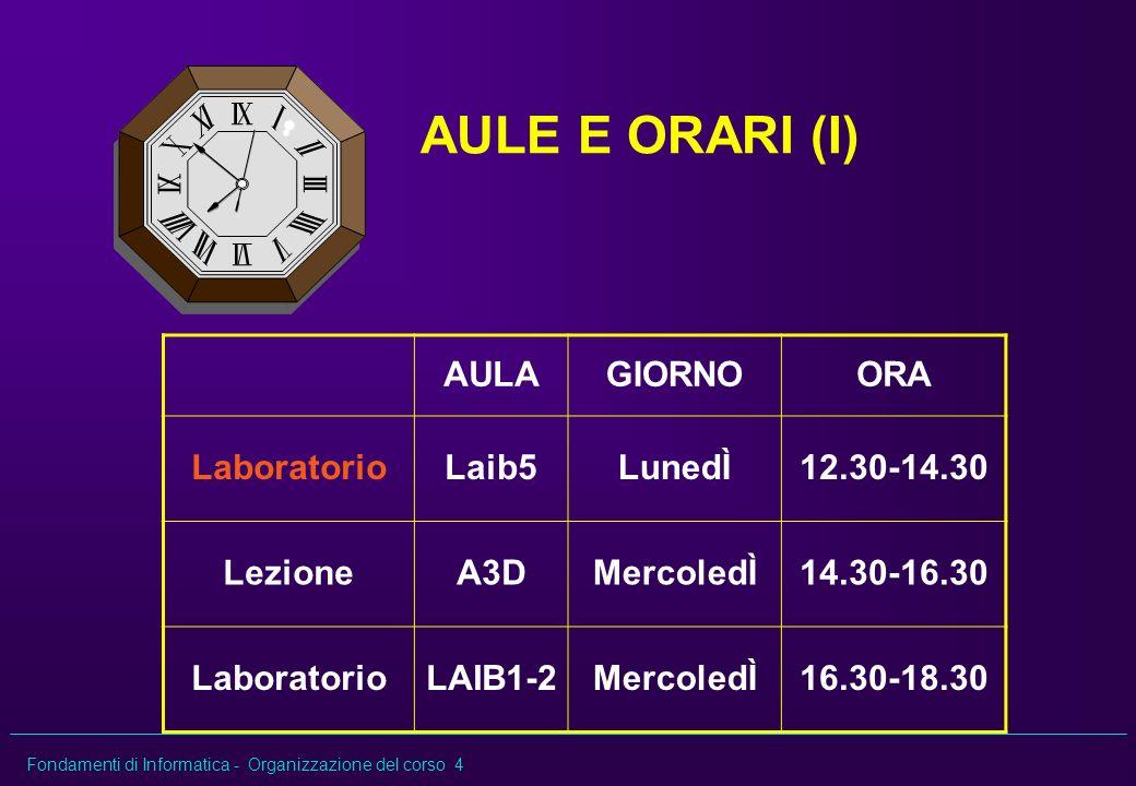AULE E ORARI (I) AULA GIORNO ORA Laboratorio Laib5 LunedÌ 12.30-14.30