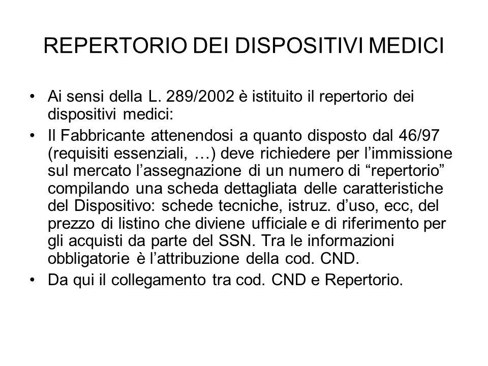 REPERTORIO DEI DISPOSITIVI MEDICI