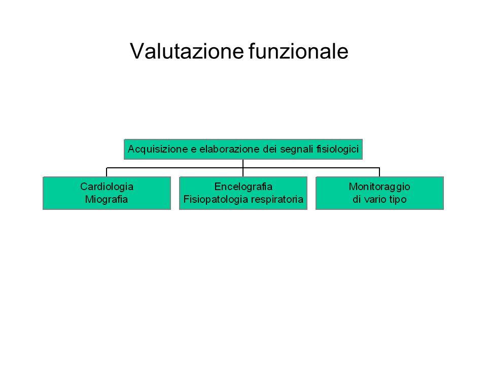 Valutazione funzionale