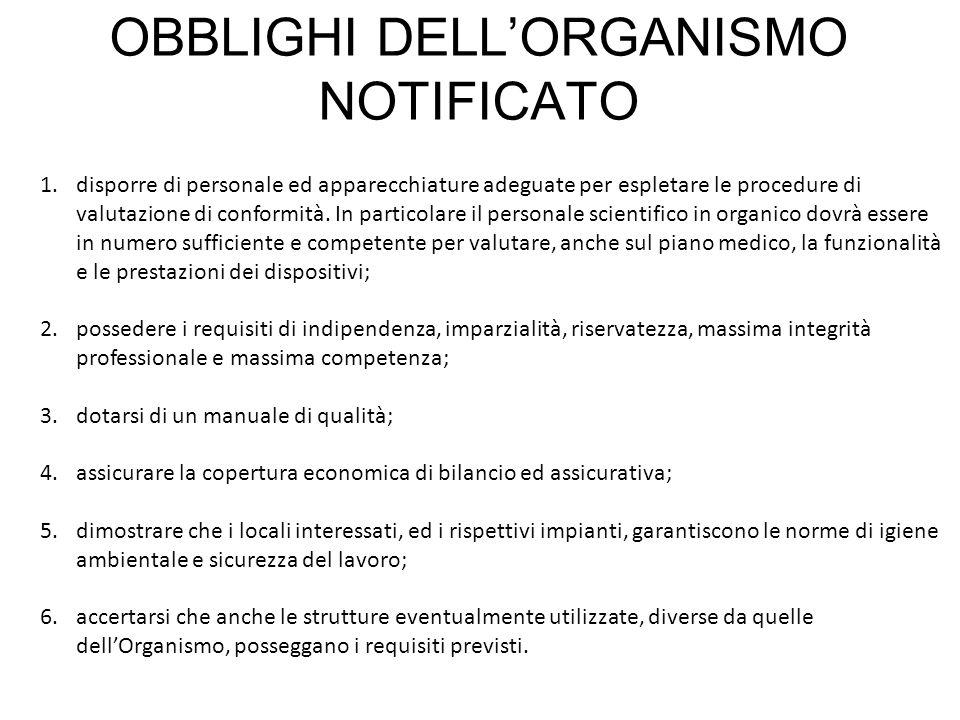 OBBLIGHI DELL'ORGANISMO NOTIFICATO