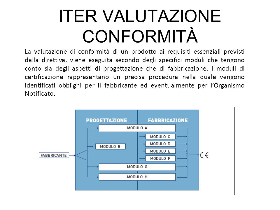 ITER VALUTAZIONE CONFORMITÀ