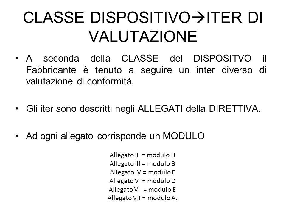 CLASSE DISPOSITIVOITER DI VALUTAZIONE