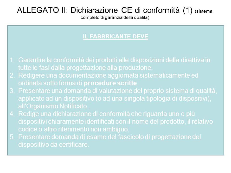 ALLEGATO II: Dichiarazione CE di conformità (1) (sistema completo di garanzia della qualità)