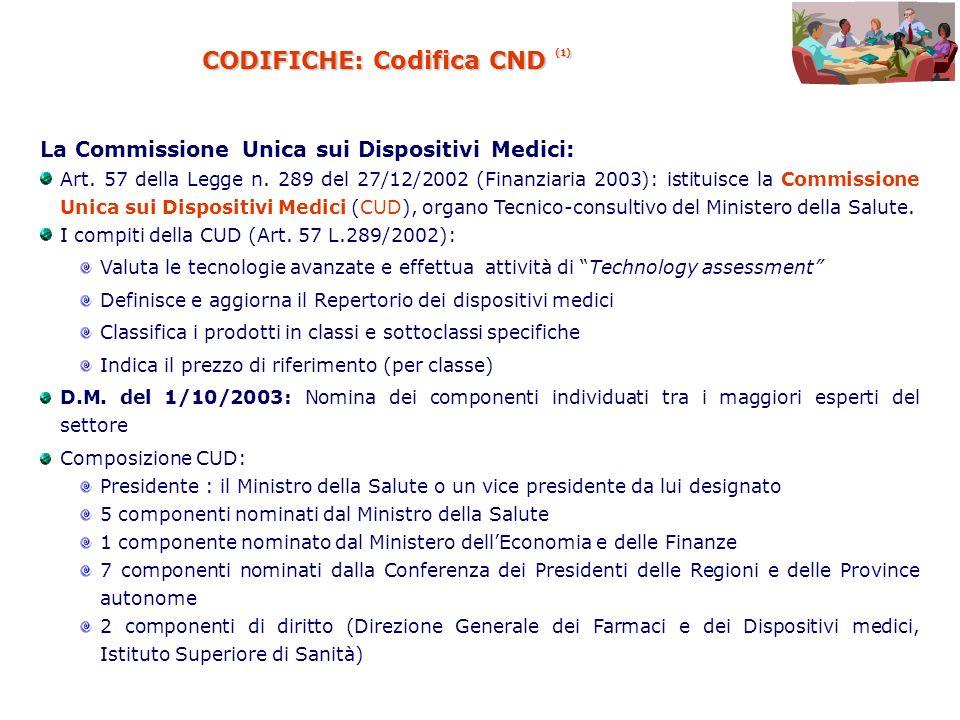 CODIFICHE: Codifica CND (1)