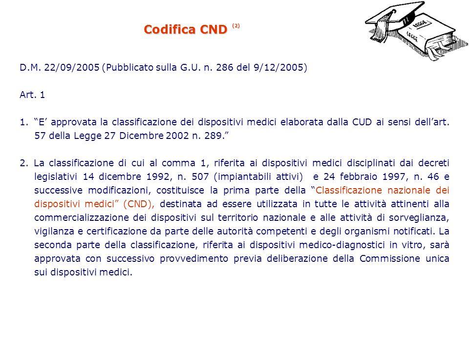 Codifica CND (2) D.M. 22/09/2005 (Pubblicato sulla G.U. n. 286 del 9/12/2005) Art. 1.