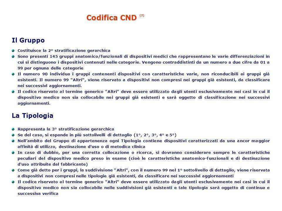 Codifica CND (7) Il Gruppo La Tipologia