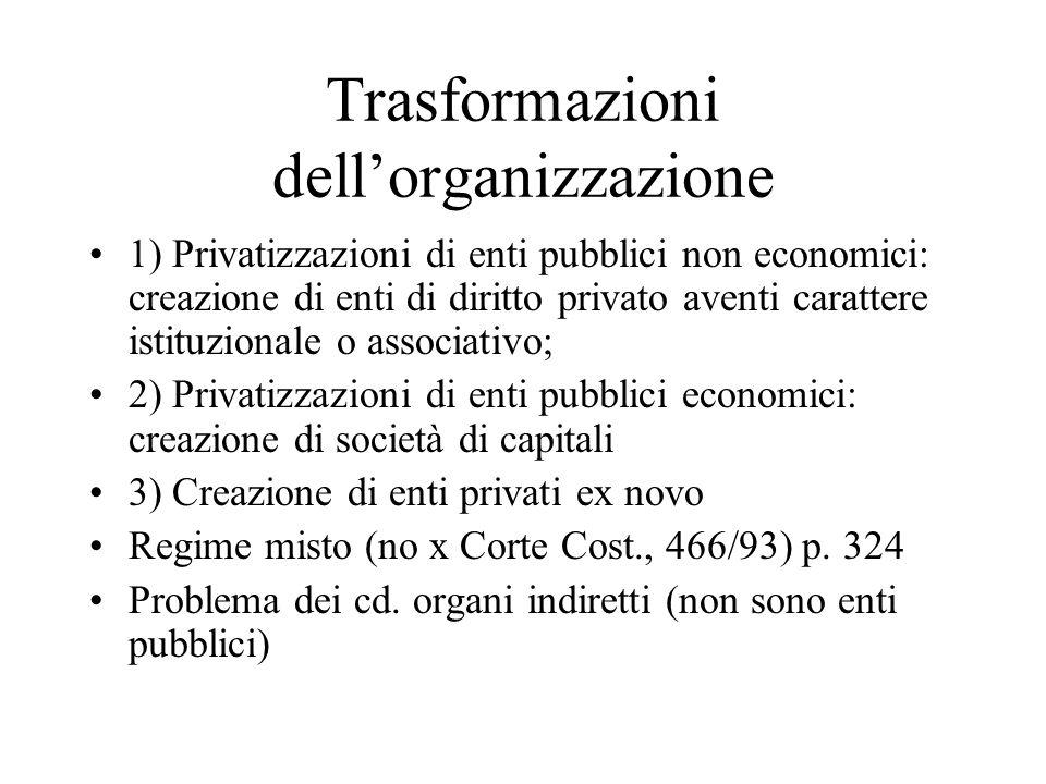 Trasformazioni dell'organizzazione