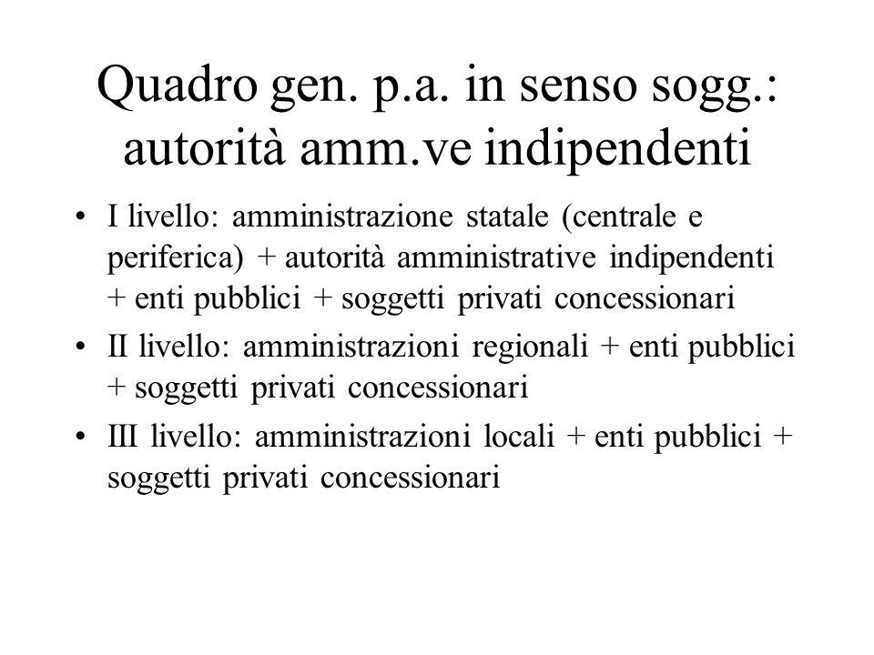 Quadro gen. p.a. in senso sogg.: autorità amm.ve indipendenti