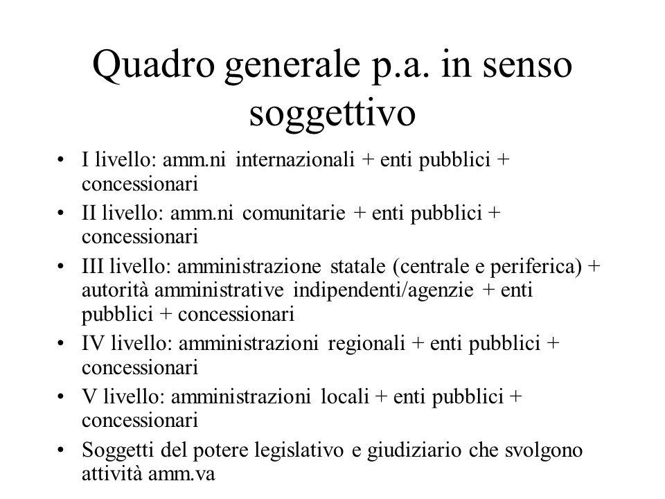 Quadro generale p.a. in senso soggettivo