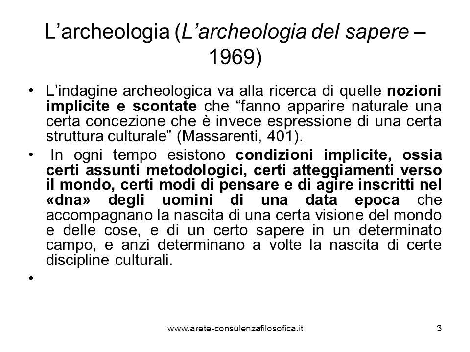 L'archeologia (L'archeologia del sapere – 1969)