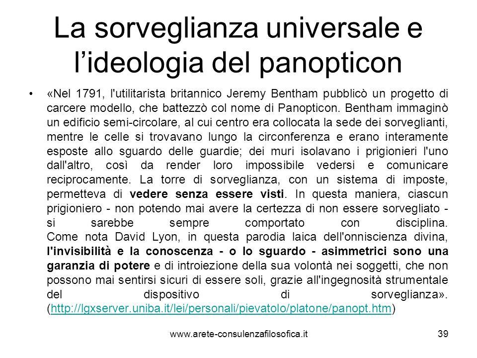 La sorveglianza universale e l'ideologia del panopticon