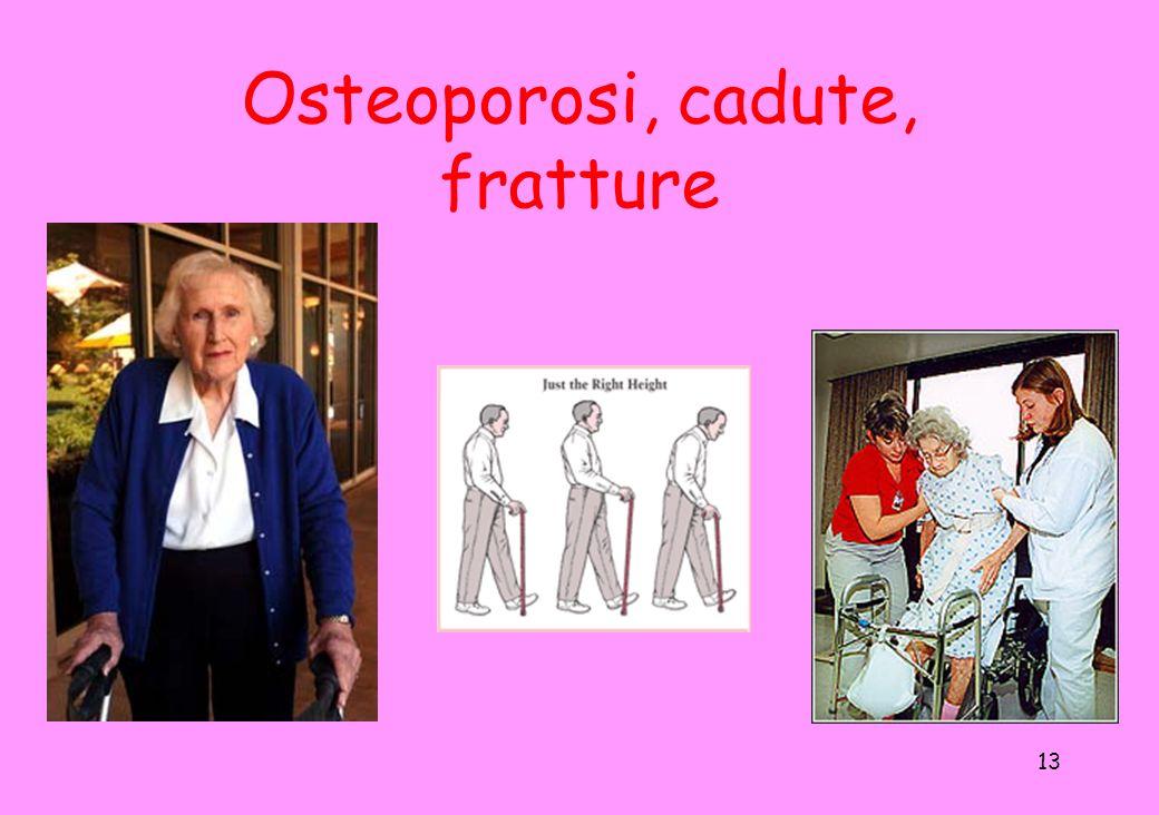Osteoporosi, cadute, fratture