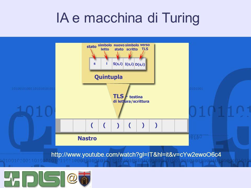 IA e macchina di Turing http://www.youtube.com/watch gl=IT&hl=it&v=cYw2ewoO6c4 14