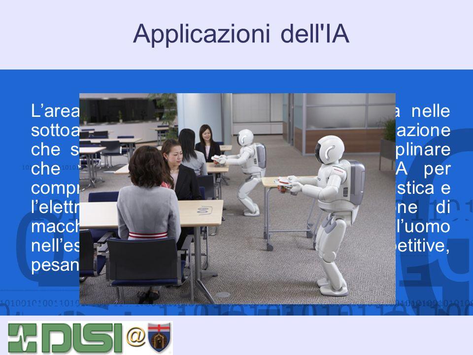 Applicazioni dell IA