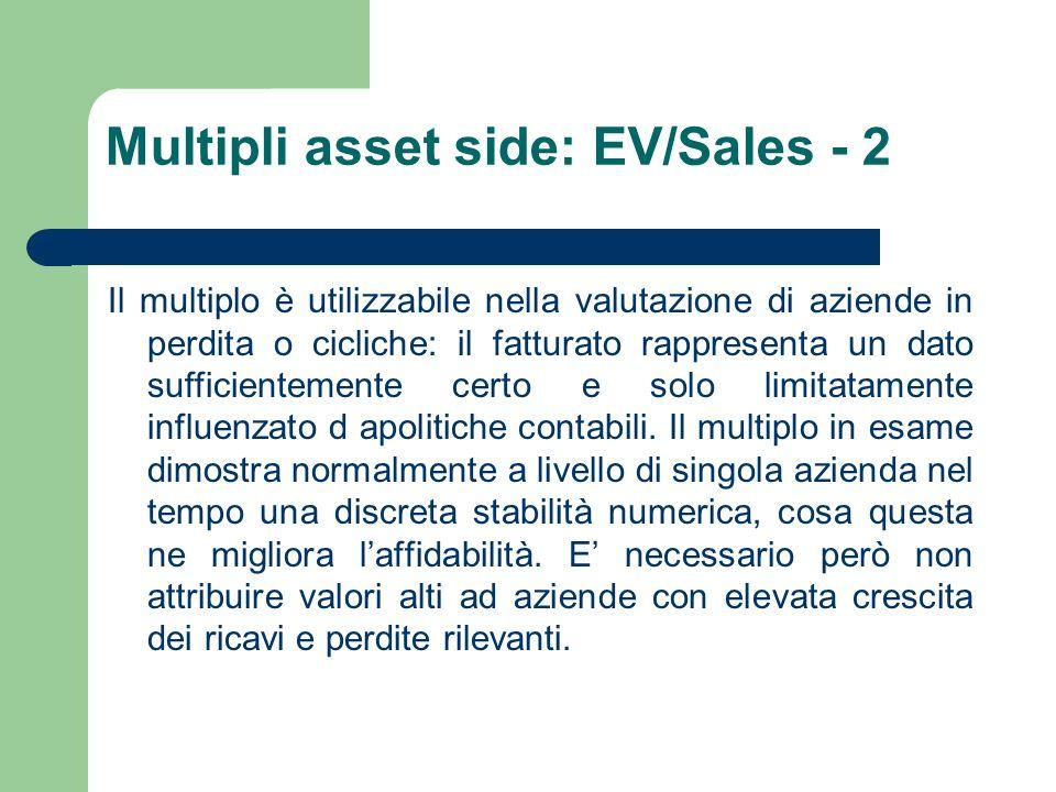Multipli asset side: EV/Sales - 2