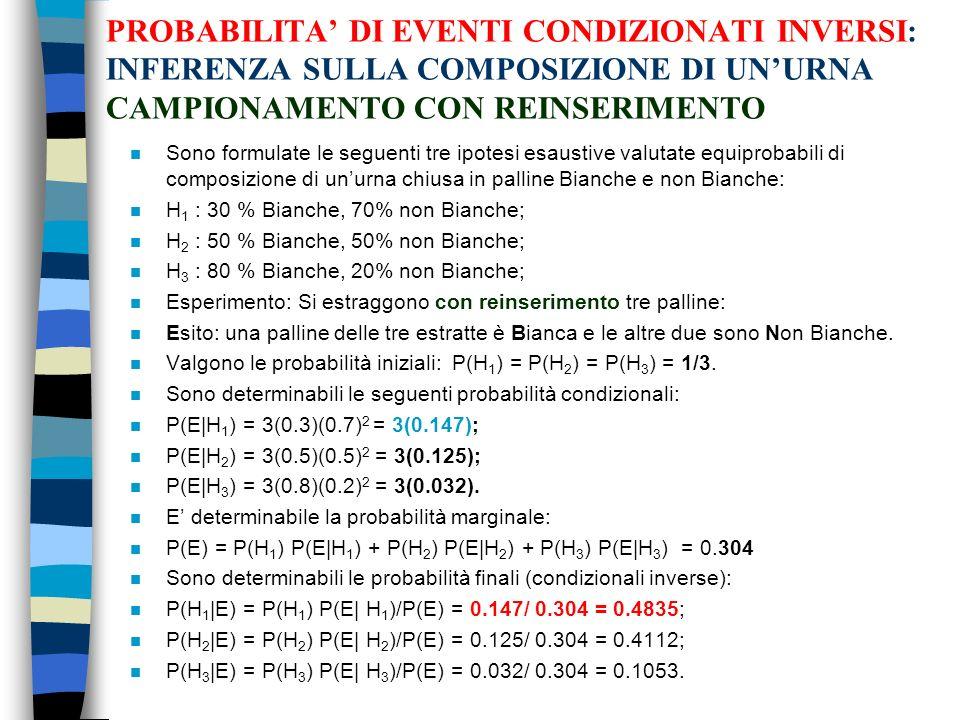 PROBABILITA' DI EVENTI CONDIZIONATI INVERSI: INFERENZA SULLA COMPOSIZIONE DI UN'URNA CAMPIONAMENTO CON REINSERIMENTO