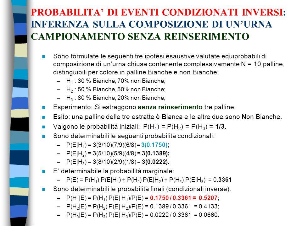 PROBABILITA' DI EVENTI CONDIZIONATI INVERSI: INFERENZA SULLA COMPOSIZIONE DI UN'URNA CAMPIONAMENTO SENZA REINSERIMENTO
