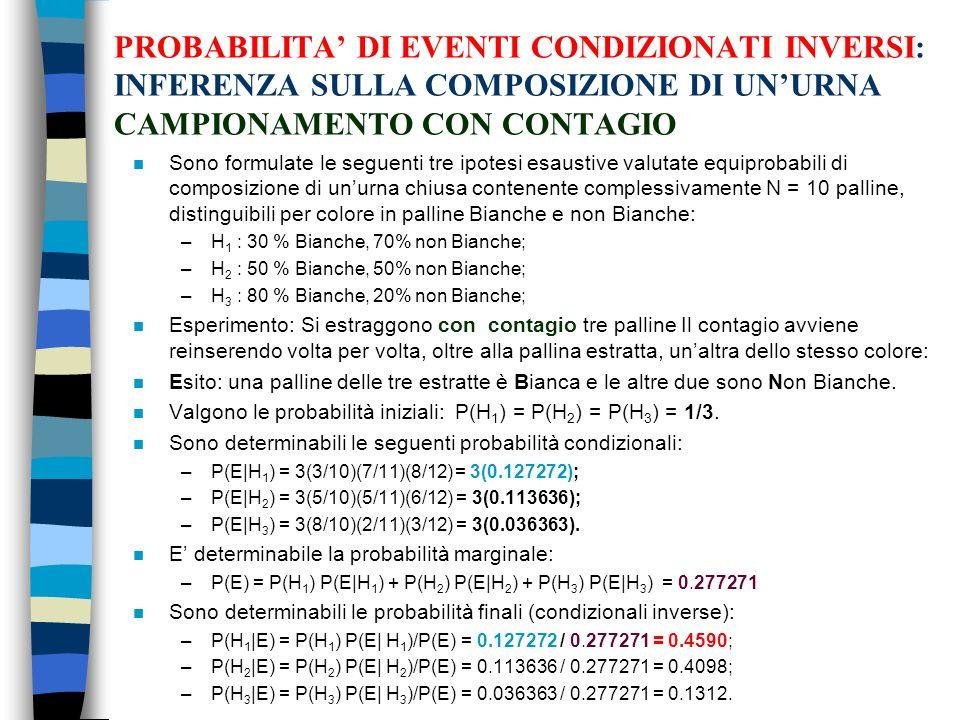 PROBABILITA' DI EVENTI CONDIZIONATI INVERSI: INFERENZA SULLA COMPOSIZIONE DI UN'URNA CAMPIONAMENTO CON CONTAGIO