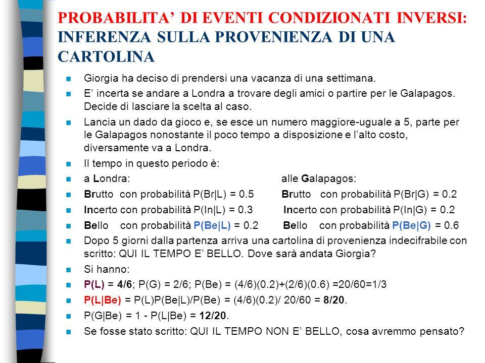 PROBABILITA' DI EVENTI CONDIZIONATI INVERSI: INFERENZA SULLA PROVENIENZA DI UNA CARTOLINA