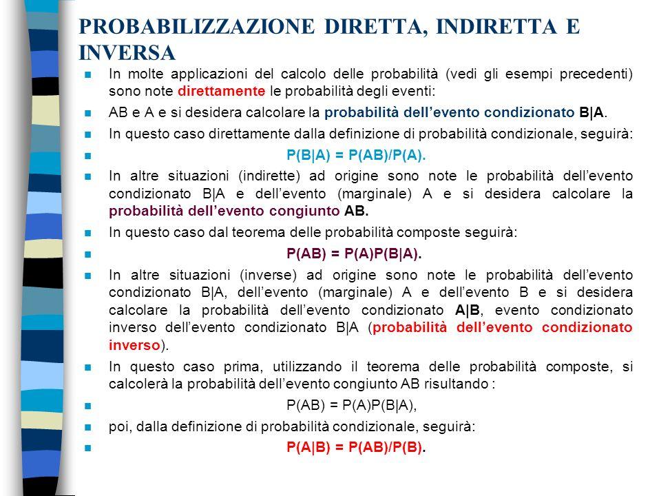 PROBABILIZZAZIONE DIRETTA, INDIRETTA E INVERSA