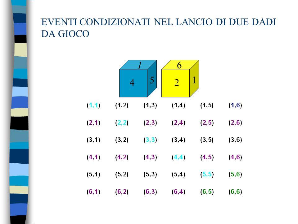 EVENTI CONDIZIONATI NEL LANCIO DI DUE DADI DA GIOCO