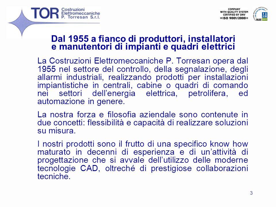 Dal 1955 a fianco di produttori, installatori e manutentori di impianti e quadri elettrici