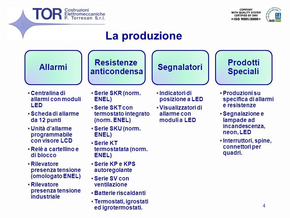 La produzione Allarmi Resistenze anticondensa Segnalatori Prodotti