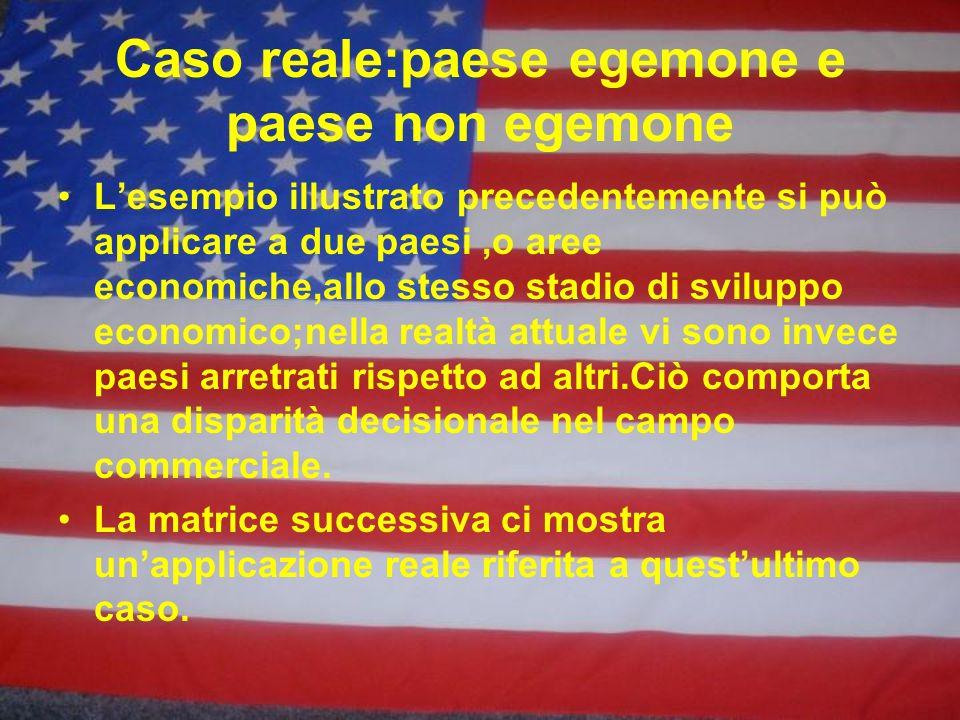 Caso reale:paese egemone e paese non egemone