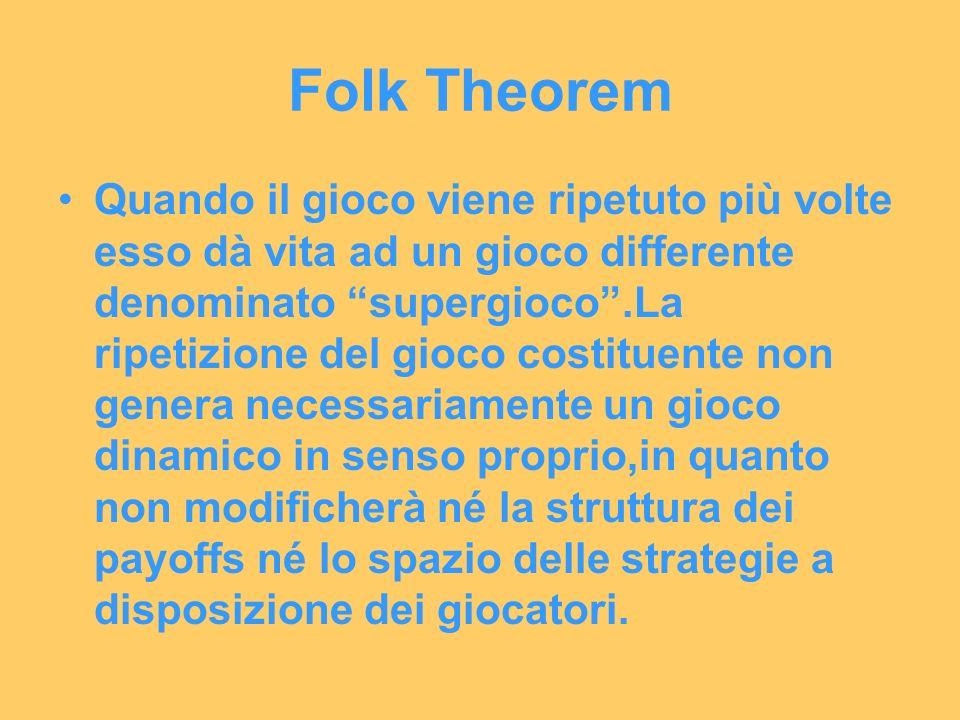 Folk Theorem