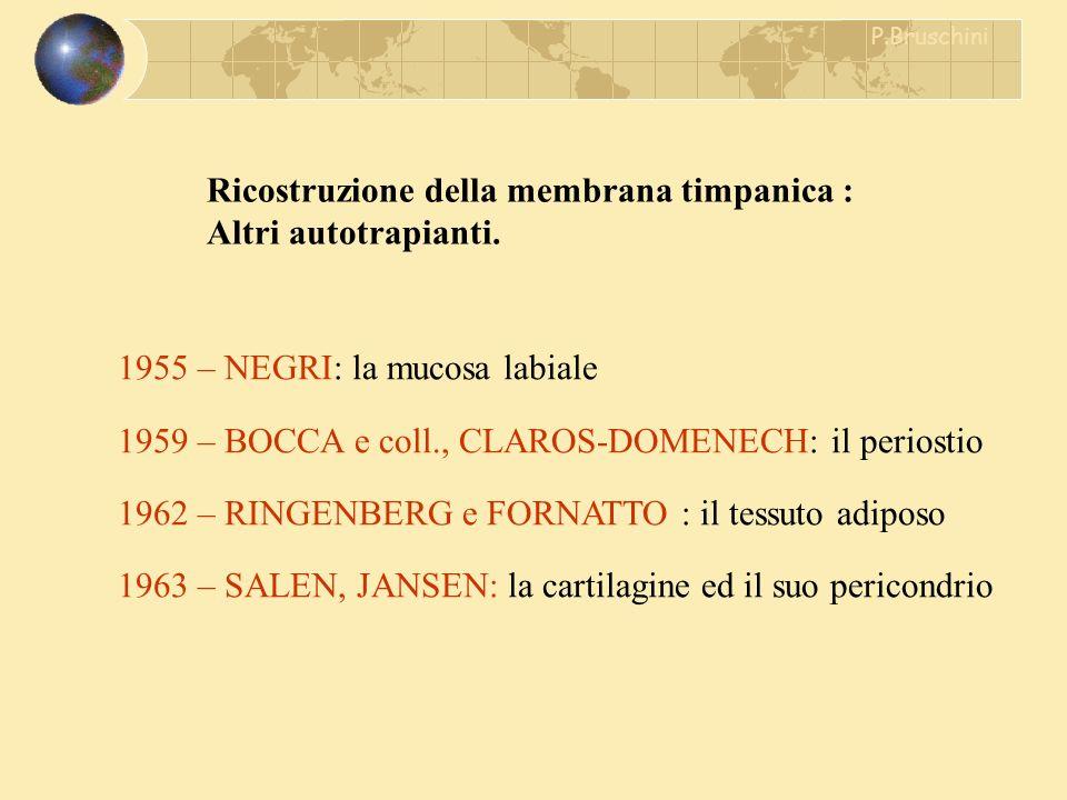 Ricostruzione della membrana timpanica : Altri autotrapianti.