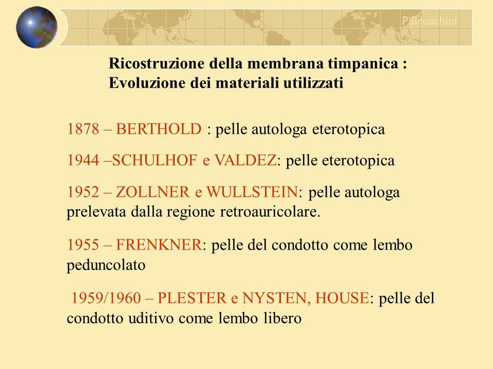 Ricostruzione della membrana timpanica :