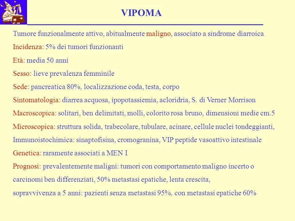 VIPOMA Tumore funzionalmente attivo, abitualmente maligno, associato a sindrome diarroica. Incidenza: 5% dei tumori funzionanti.