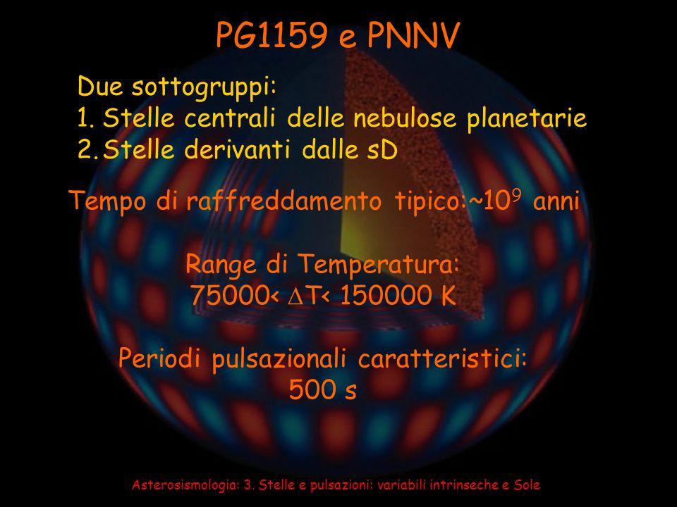 PG1159 e PNNV Due sottogruppi: