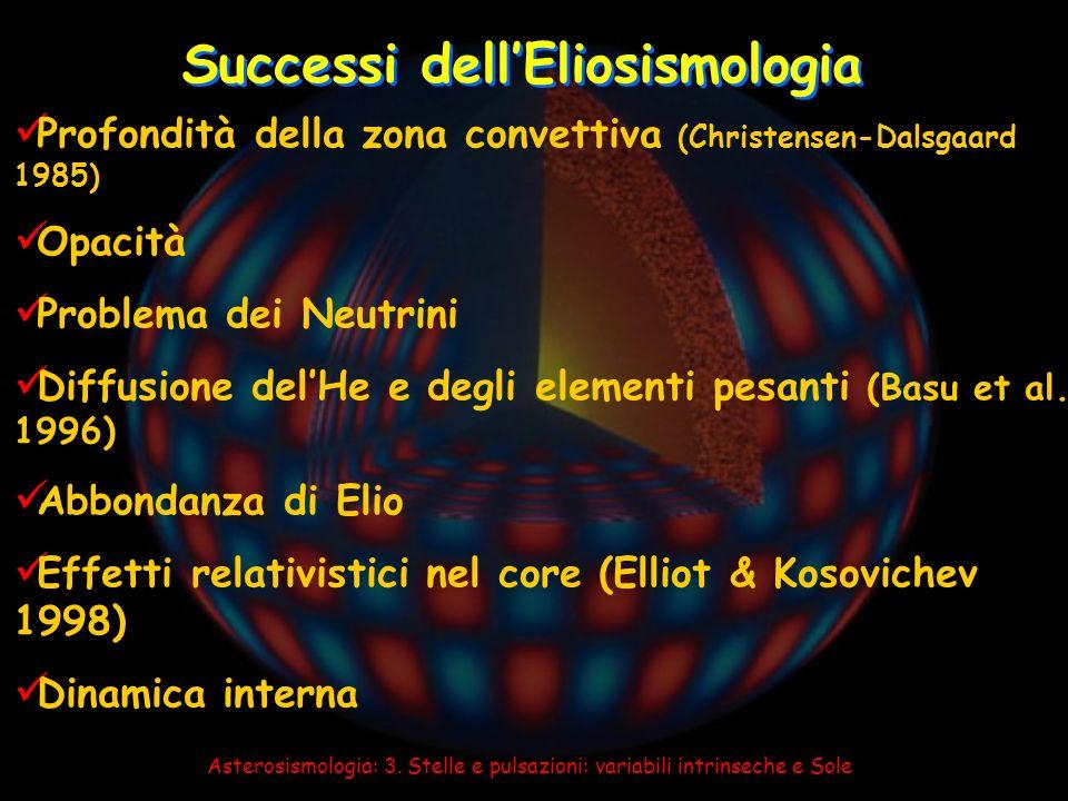 Successi dell'Eliosismologia
