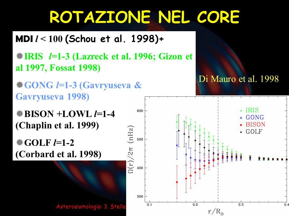 Asterosismologia: 3. Stelle e pulsazioni: variabili intrinseche e Sole