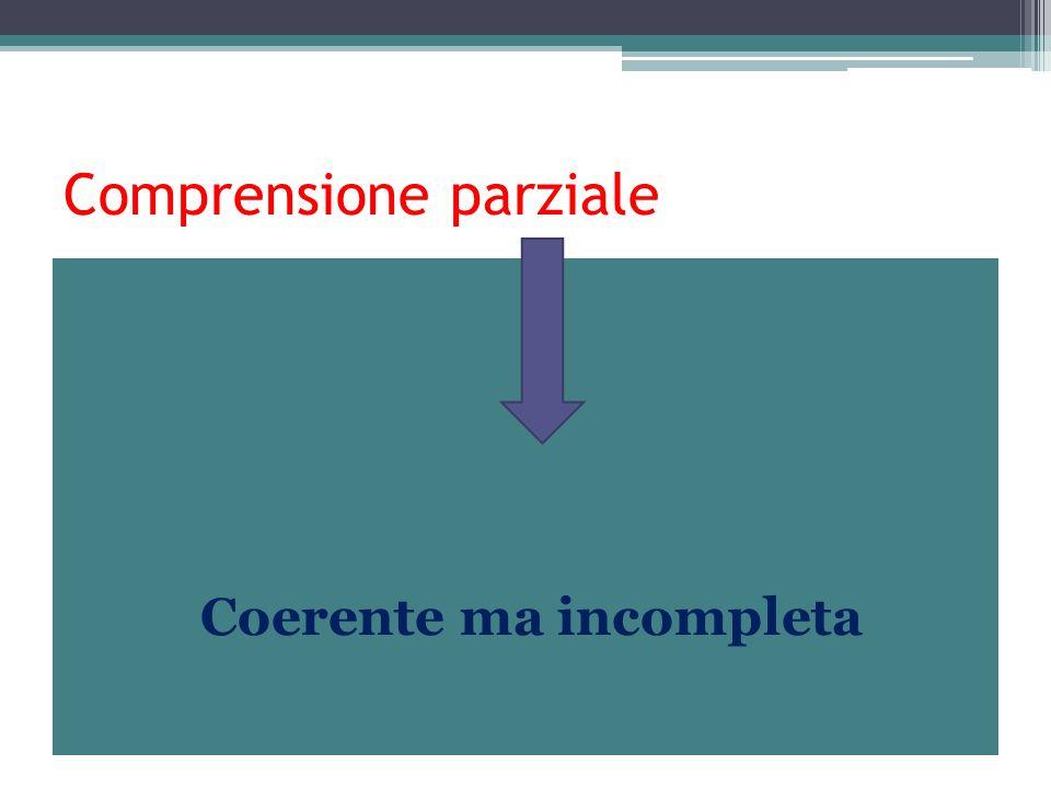 Comprensione parziale